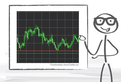 Binare optionen plattform mit einfachen signalen