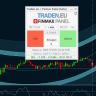 FinMax Trading Panel für MetaTrader 5